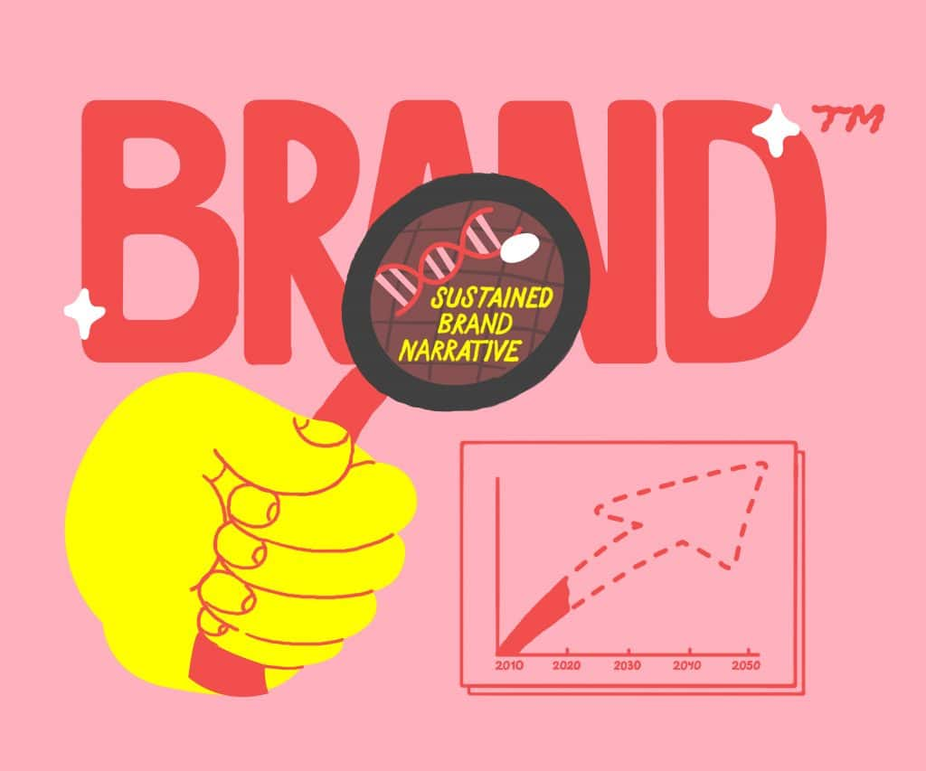 Investigating sustained brand narrative